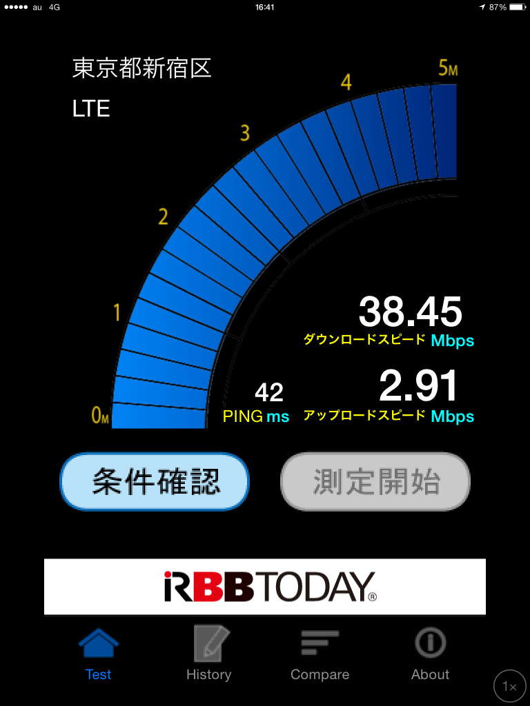 「RBB TODAY SPEED TEST」を使って速度計シクをした結果